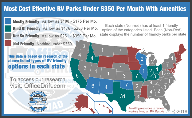 RV Parks With Amenities Under $350 Per Month